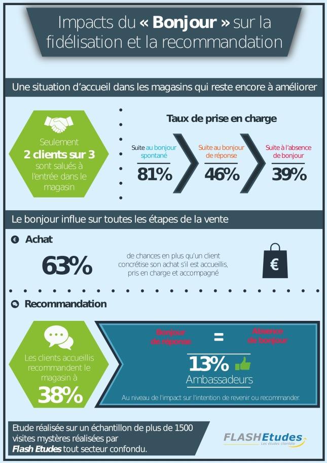 Infographie-bonjour-V2.gris